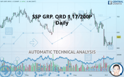 SSP GRP. ORD 1 17/200P - Daily