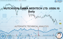 HUTCHISON CHINA MEDITECH LTD. USD0.10 - Daily