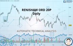 RENISHAW ORD 20P - Daily