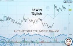 BKW N - Täglich