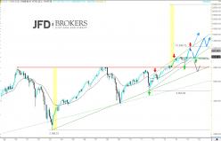 DAX30 Perf Index - Monatlich