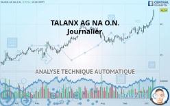 TALANX AG NA O.N. - Täglich
