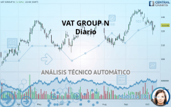 VAT GROUP N - Täglich