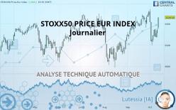 STOXX50 PRICE EUR INDEX - Diario