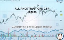 ALLIANCE TRUST ORD 2.5P - Täglich