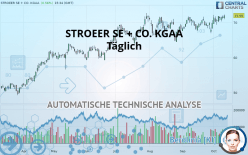 STROEER SE + CO. KGAA - Täglich