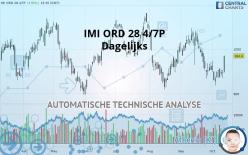 IMI ORD 28 4/7P - Dagelijks