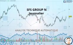 SFS GROUP N - Täglich