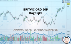 BRITVIC ORD 20P - Dagelijks
