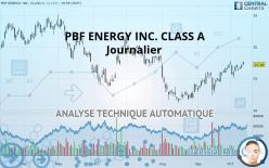 PBF ENERGY INC. CLASS A - Journalier