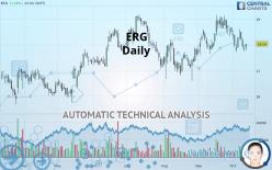 ERG - Daily