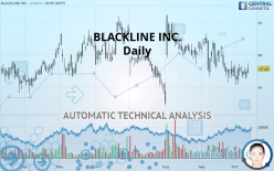 BLACKLINE INC. - Daily
