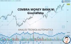 CEMBRA MONEY BANK N - Täglich