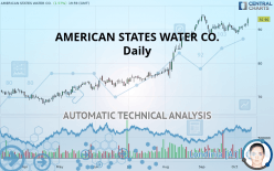 AMERICAN STATES WATER CO. - Daily
