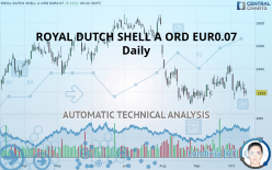 ROYAL DUTCH SHELL A ORD EUR0.07 - Daily
