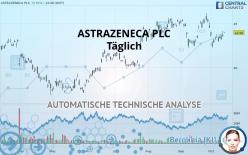 ASTRAZENECA PLC - Täglich