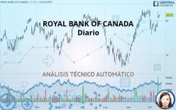 ROYAL BANK OF CANADA - Diario