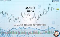 SANOFI - Diario