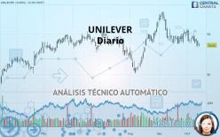UNILEVER - Diario