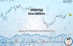 SIEMENS - Giornaliero