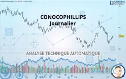 CONOCOPHILLIPS - Diario
