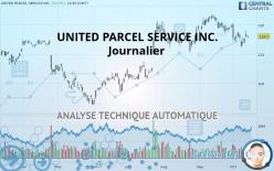 UNITED PARCEL SERVICE INC. - Diario