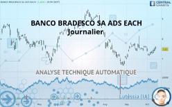 BANCO BRADESCO SA ADS EACH - Diario