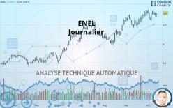 ENEL - Journalier