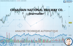 CANADIAN NATIONAL RAILWAY CO. - Diario