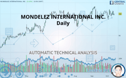 MONDELEZ INTERNATIONAL INC. - Diario