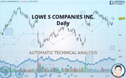 LOWE S COMPANIES INC. - Daily