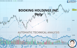 BOOKING HOLDINGS INC. - Diario