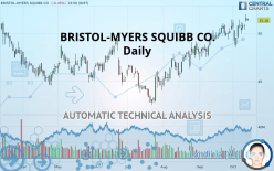 BRISTOL-MYERS SQUIBB CO. - Daily