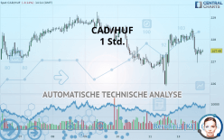 CAD/HUF - 1 Std.