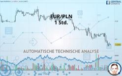 EUR/PLN - 1 Std.