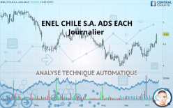 ENEL CHILE S.A. ADS EACH - Diario