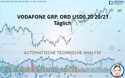 VODAFONE GRP. ORD USD0.20 20/21 - Daily