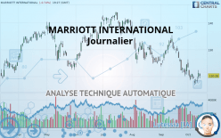 MARRIOTT INTERNATIONAL - Journalier