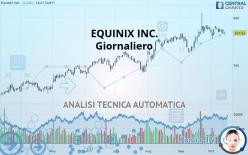 EQUINIX INC. - Giornaliero