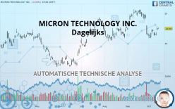 MICRON TECHNOLOGY INC. - Diario