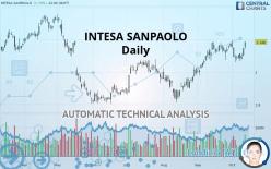 INTESA SANPAOLO - Daily