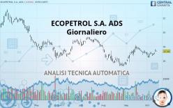ECOPETROL S.A. ADS - Giornaliero