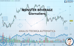 MONSTER BEVERAGE - Diario