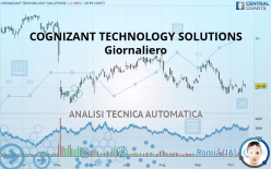 COGNIZANT TECHNOLOGY SOLUTIONS - Diario