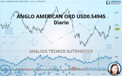 ANGLO AMERICAN ORD USD0.54945 - Diario