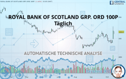 ROYAL BANK OF SCOTLAND GRP. ORD 100P - Daily