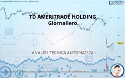 TD AMERITRADE HOLDING - Giornaliero
