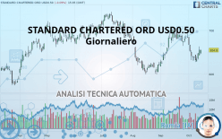 STANDARD CHARTERED ORD USD0.50 - Daily