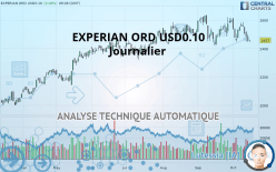 EXPERIAN ORD USD0.10 - Daily