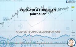 COCA-COLA EUROPEAN - 每日